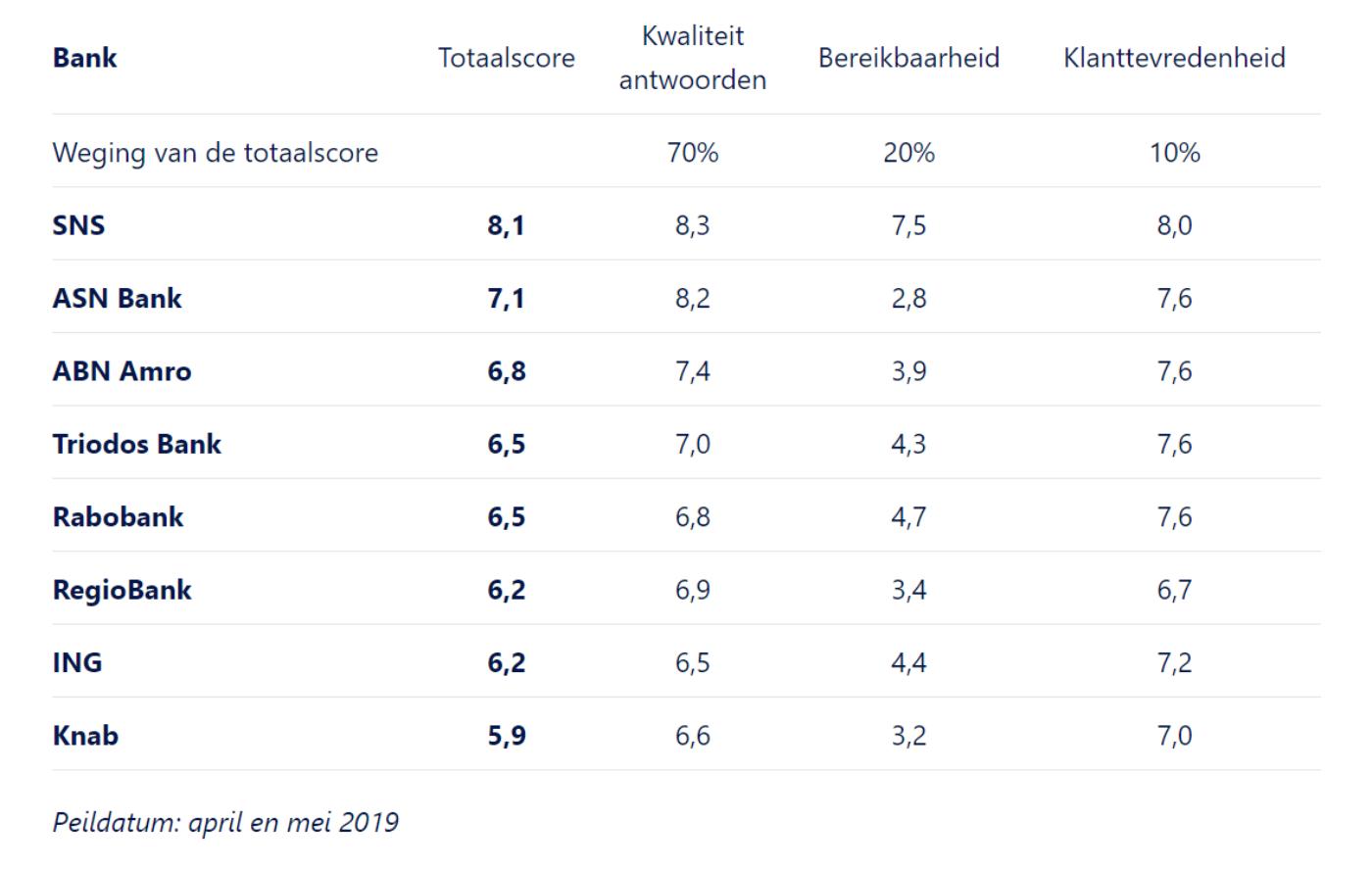 Consumentenbond2