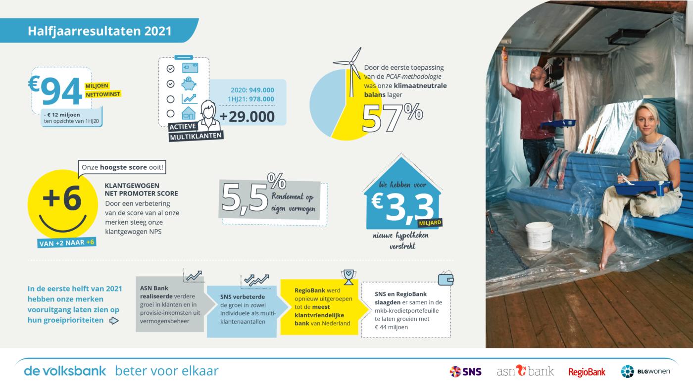 HJC Infografic NL 2021