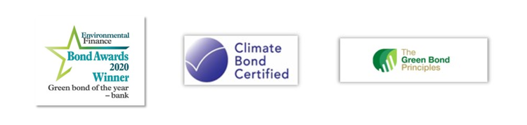 Green bonds logos