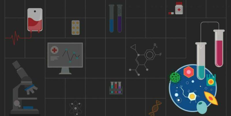 Openpandemics ibm wcg